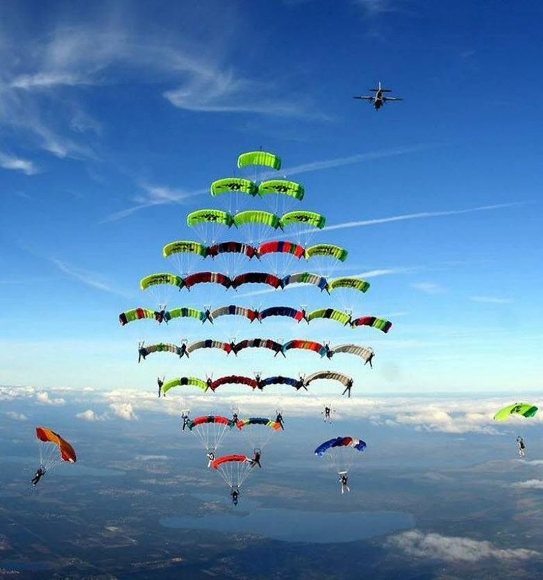 types of skydiving crw skydiving parachute formation